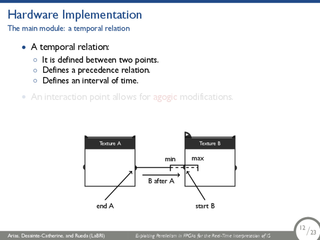 Hardware Implementation The main module: a temp...