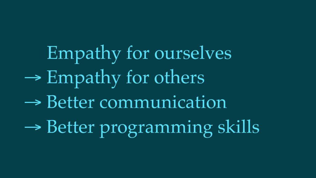 Empathy for ourselves → Empathy for others → Be...