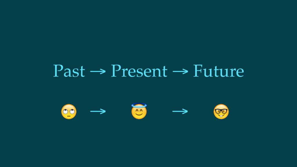 Past → Present → Future  → →