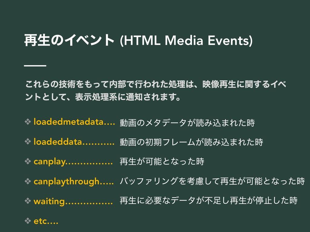 ࠶ੜͷΠϕϯτ (HTML Media Events) ❖ loadedmetadata…. ...