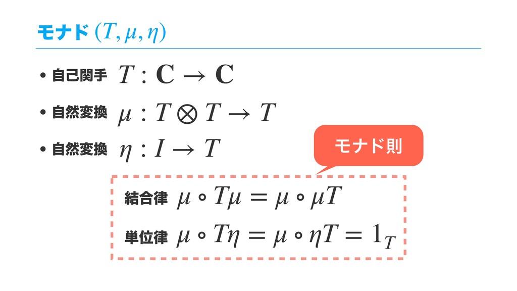 Ϟφυ wࣗݾؔख wࣗવม wࣗવม T : C → C μ : T ⊗ T → T...