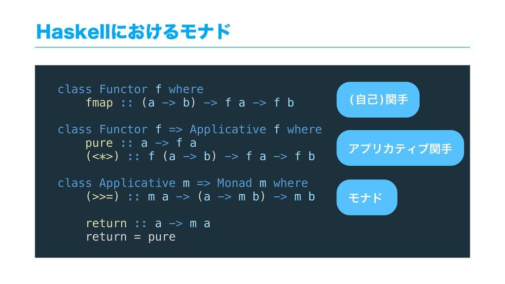 )BTLFMMʹ͓͚ΔϞφυ class Functor f where fmap :: (a...
