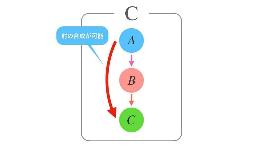 C B A C ࣹͷ߹͕Մ