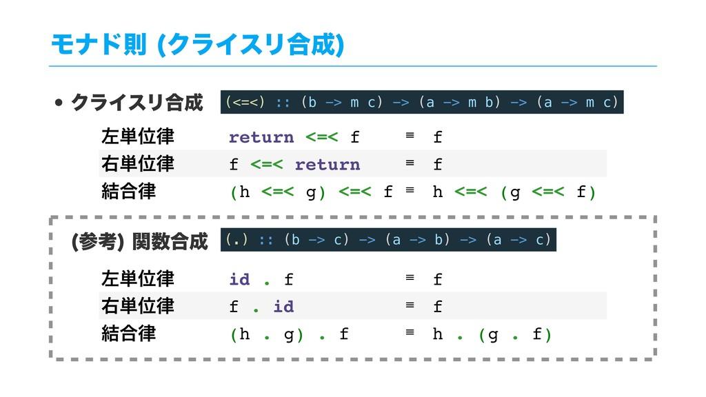 wΫϥΠεϦ߹ ߟ ؔ߹ ࠨ୯Ґ return <=< f ≡ f ӈ୯Ґ f...