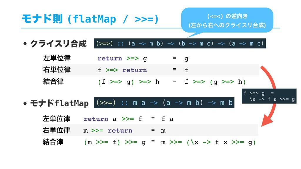 wΫϥΠεϦ߹ wϞφυflatMap ࠨ୯Ґ return >=> g ≡ g ӈ୯Ґ...