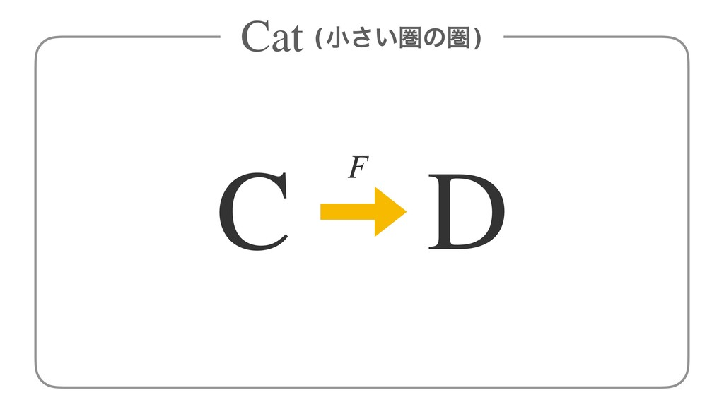 (খ͍͞ݍͷݍ) F C D Cat