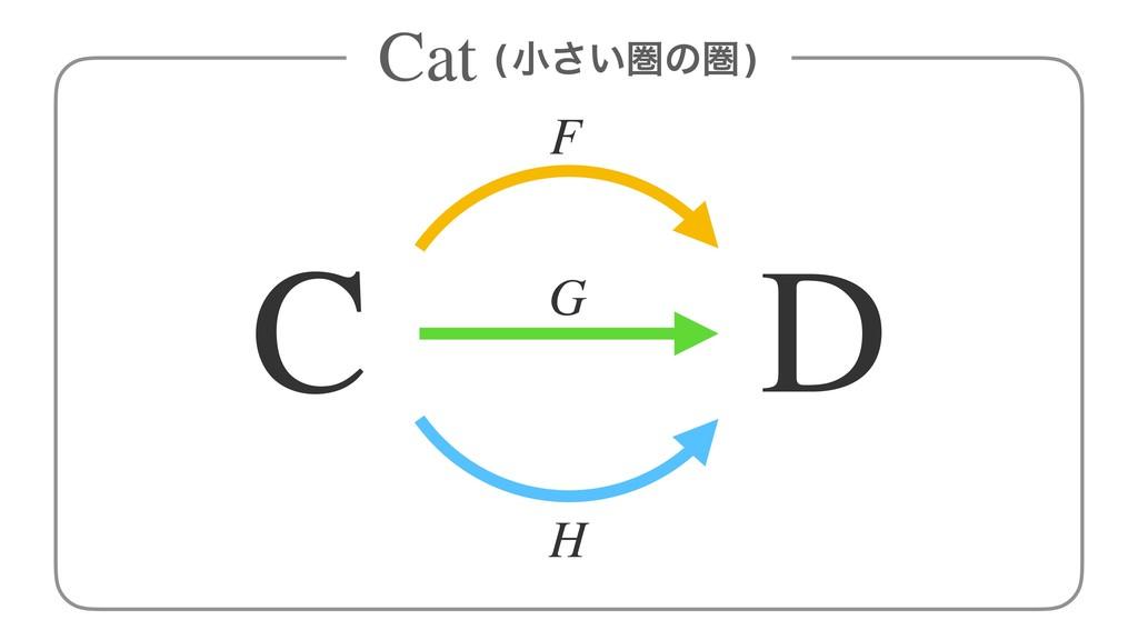 (খ͍͞ݍͷݍ) Cat C D F H G