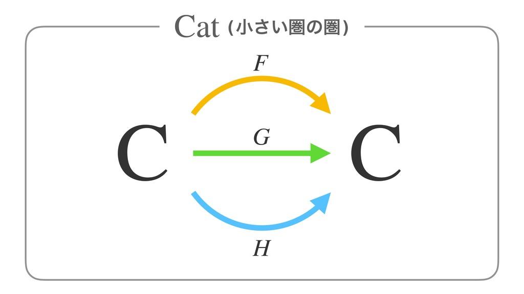 (খ͍͞ݍͷݍ) Cat C C F H G
