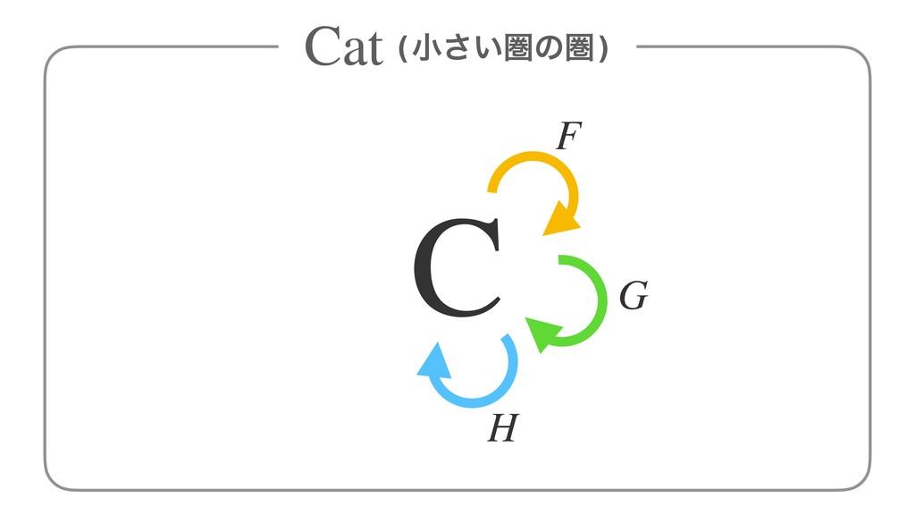 (খ͍͞ݍͷݍ) Cat C F G H