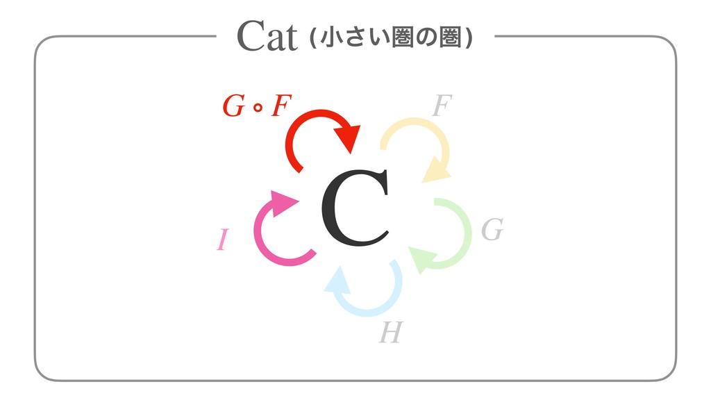 (খ͍͞ݍͷݍ) Cat C G ∘ F F G H I