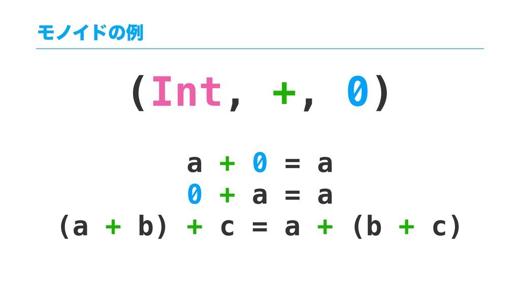 (Int, +, 0) a + 0 = a 0 + a = a (a + b) + c = a...