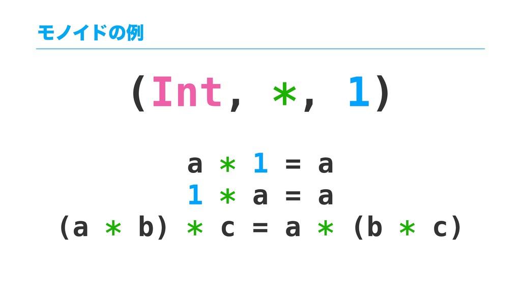 (Int, *, 1) a * 1 = a 1 * a = a (a * b) * c = a...