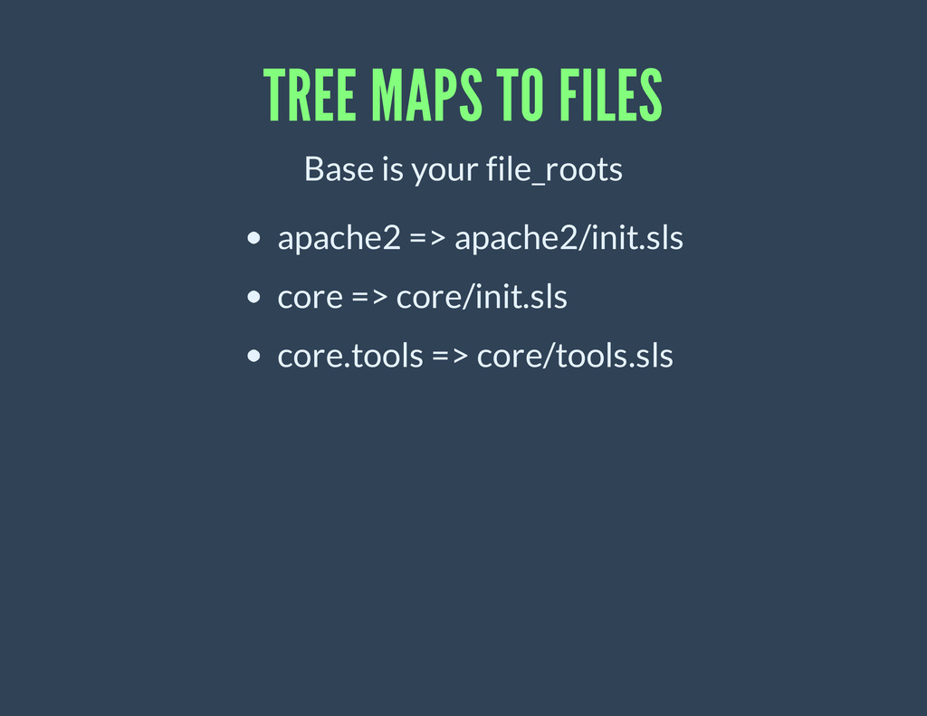 TREE MAPS TO FILES Base is your file_roots apac...