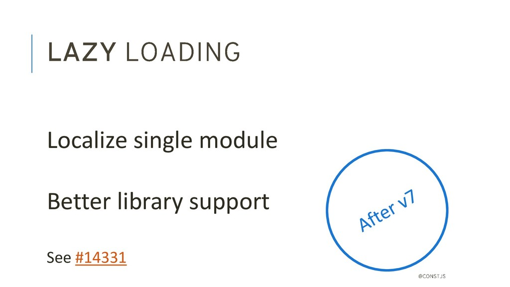 Localize single module Better library support S...