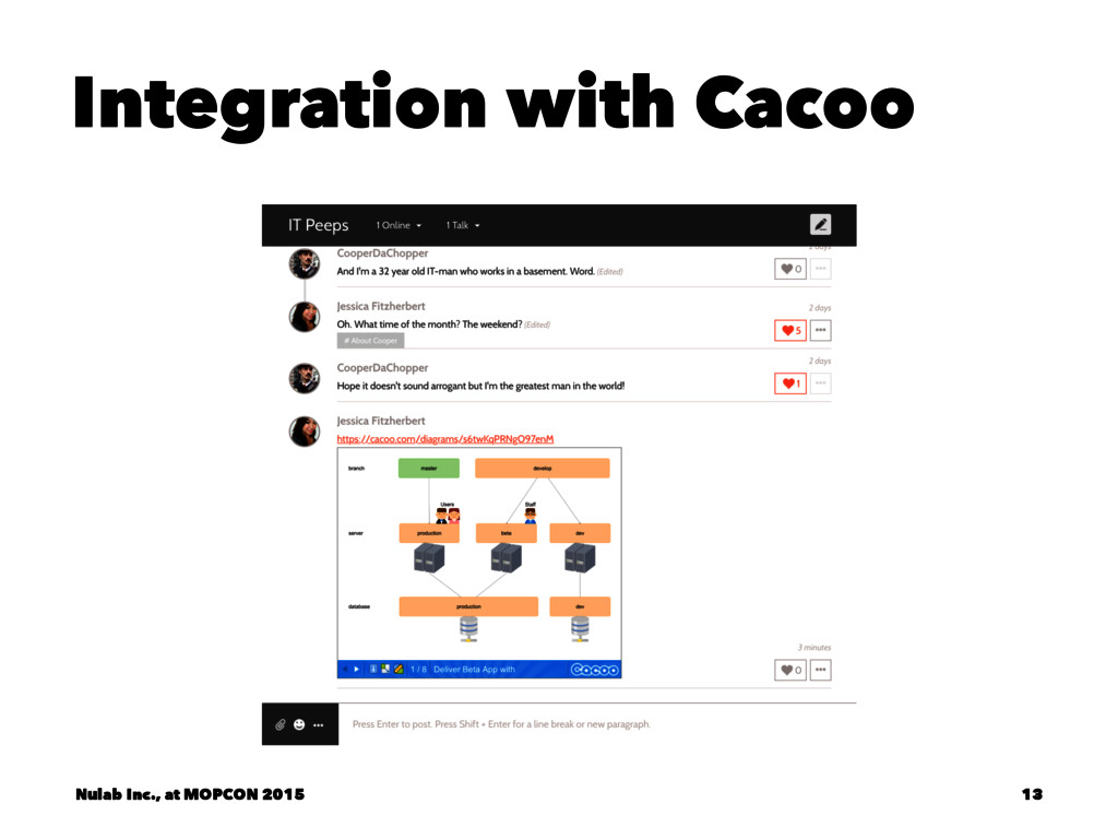 Integration with Cacoo Nulab Inc., at MOPCON 20...