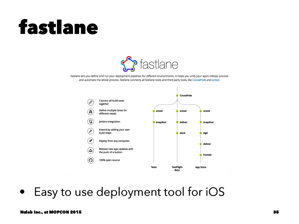 fastlane • Easy to use deployment tool for iOS ...