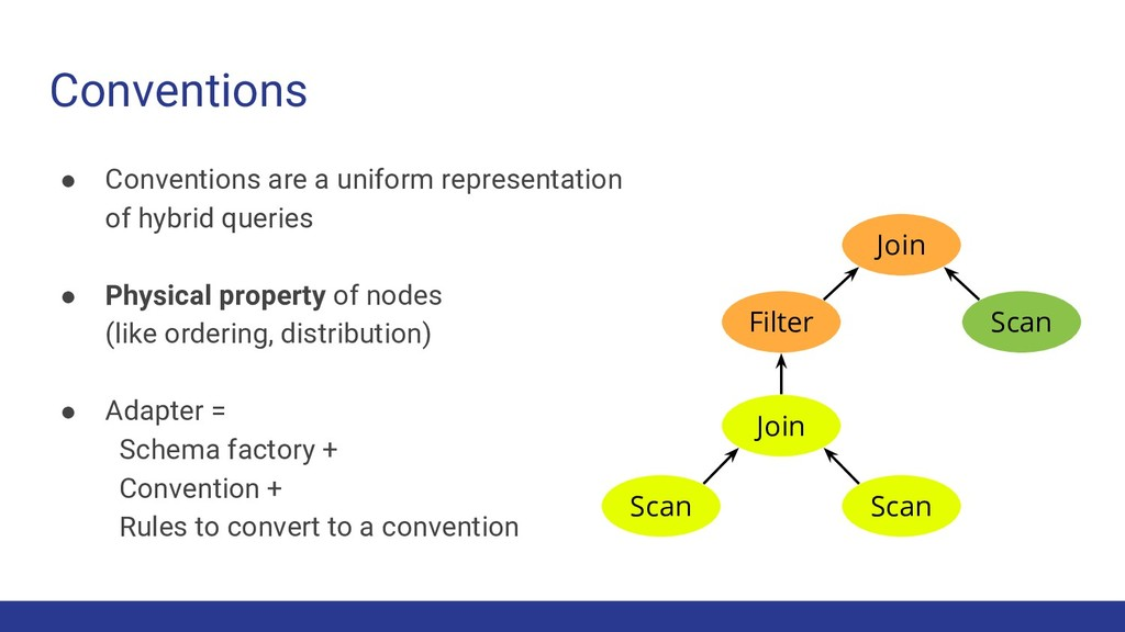 Conventions ● Conventions are a uniform represe...