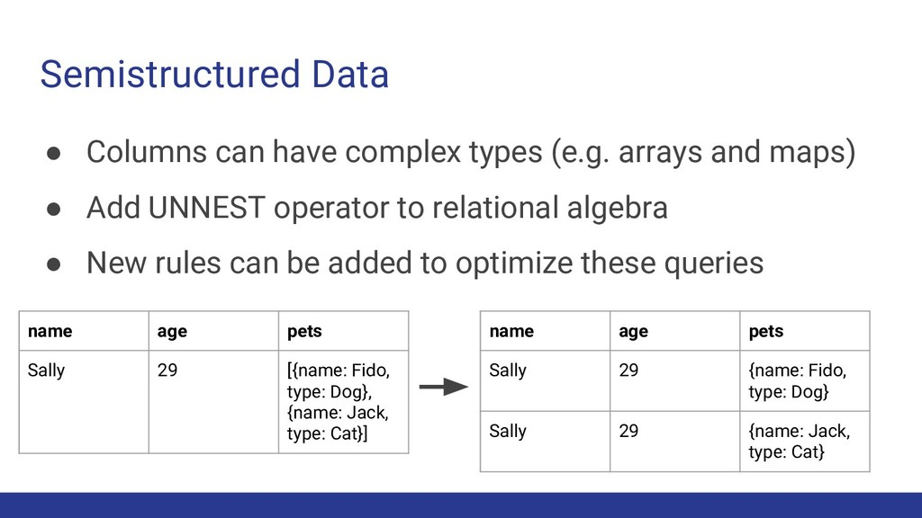 Semistructured Data ● Columns can have complex ...