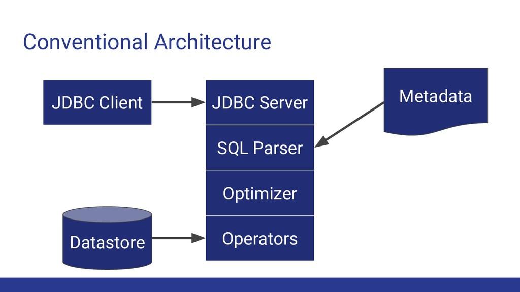 Conventional Architecture JDBC Client JDBC Serv...