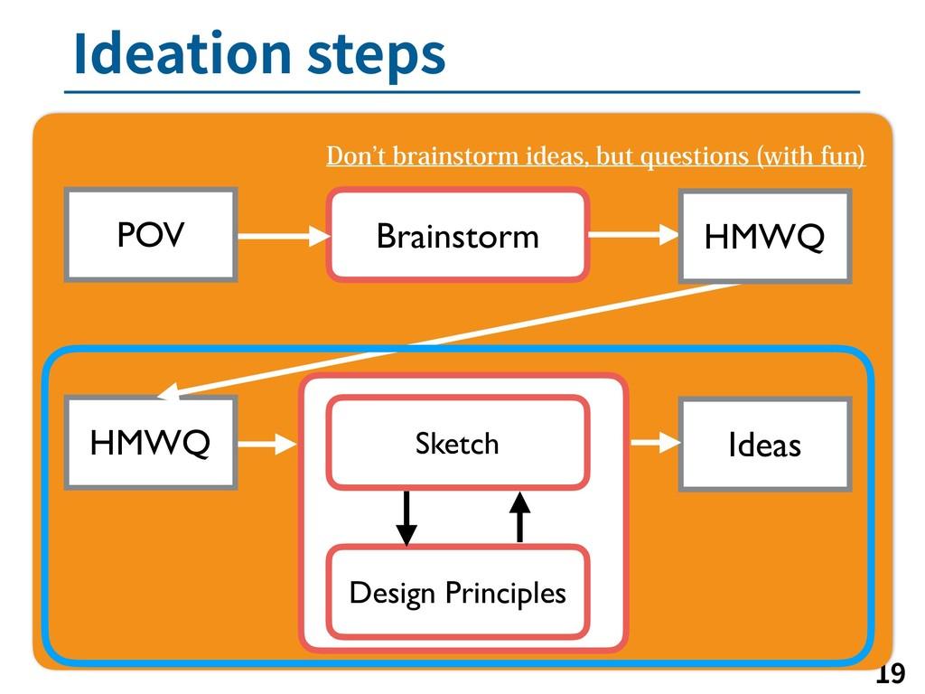 *EFBUJPOTUFQT   Brainstorm POV HMWQ Ideas H...