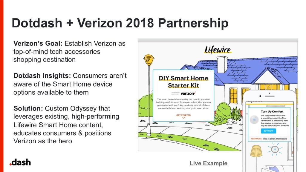 Dotdash + Verizon 2018 Partnership Verizon's Go...