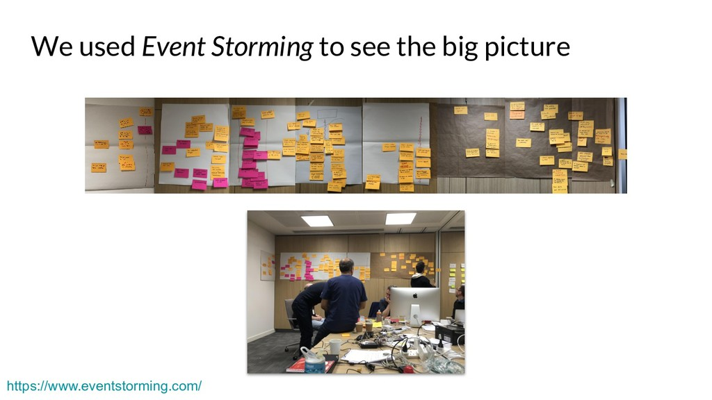We used Event Storming to see the big picture h...