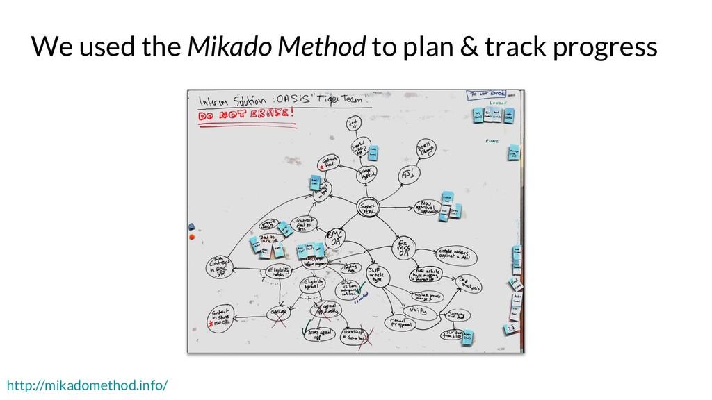 We used the Mikado Method to plan & track progr...