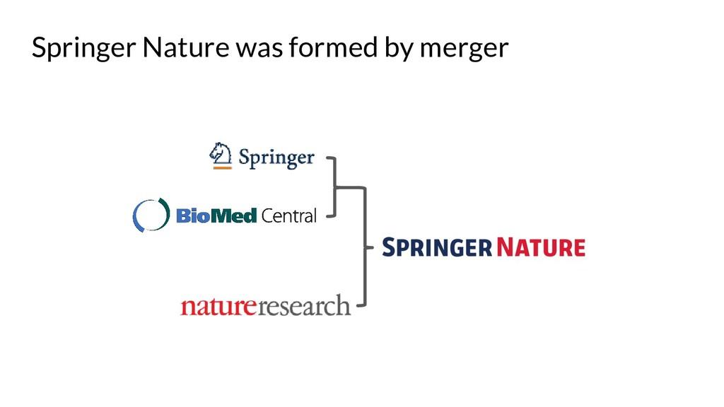 Springer Nature was formed by merger