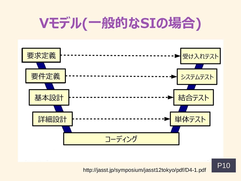 Vモデル(一般的なSIの場合) 要求定義 要件定義 基本設計 詳細設計 コーディング 単体テス...