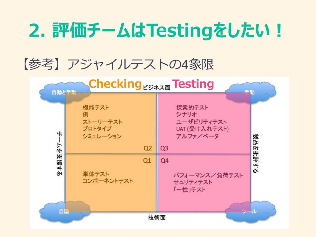 2. 評価チームはTestingをしたい! 【参考】アジャイルテストの4象限 Checking...