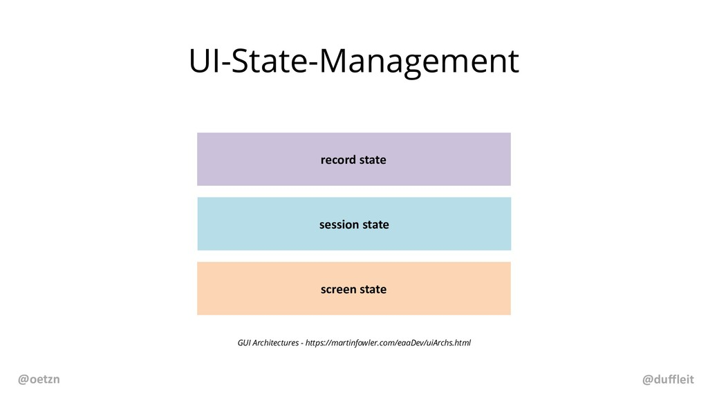 UI-State-Management record state session state ...