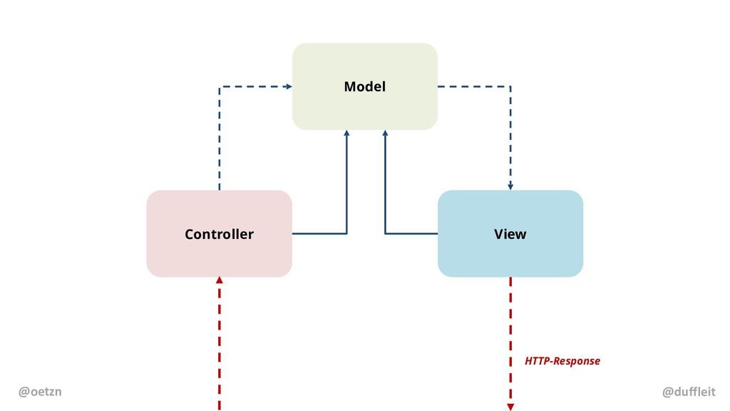 Model Controller View HTTP-Response @duffleit @...
