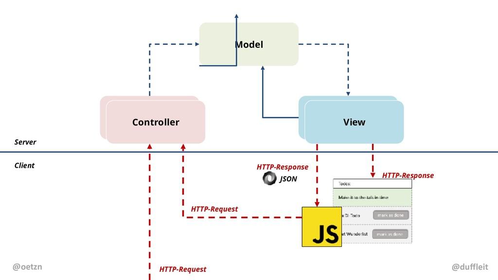 Server Client Model Controller View Controller ...