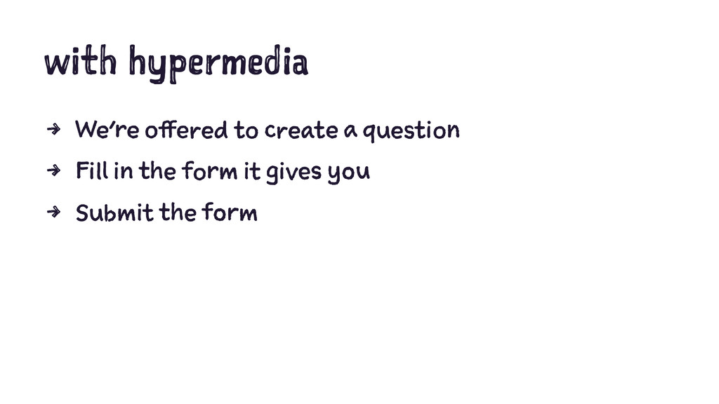 with hypermedia 4 We're offered to create a que...