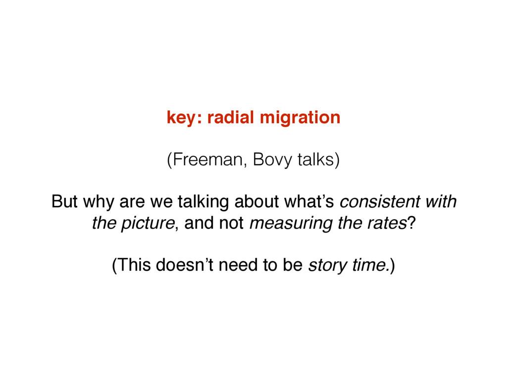 key: radial migration (Freeman, Bovy talks) But...