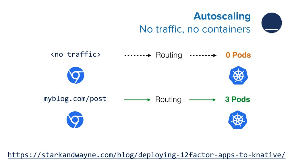 Autoscaling No traffic, no containers __ https:/...