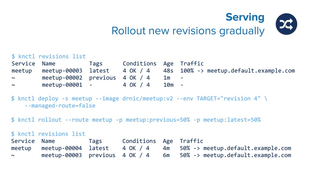 Serving Rollout new revisions gradually $ knct...