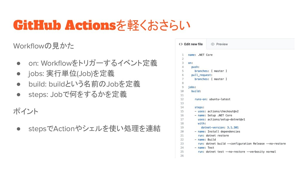 GitHub Actionsを軽くおさらい Workflowの見かた ● on: Workflow...