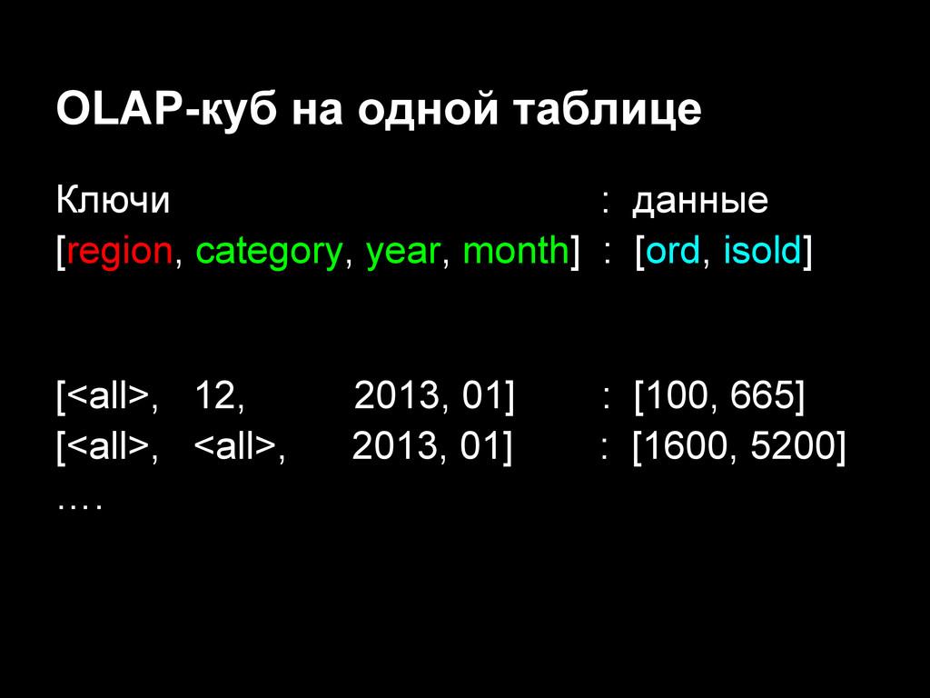 OLAP-куб на одной таблице Ключи : данные [regio...