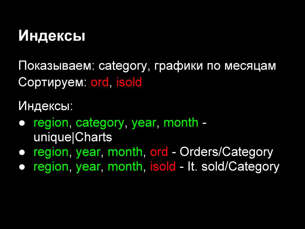 Показываем: category, графики по месяцам Сортир...