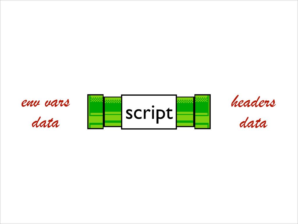script env vars data headers data