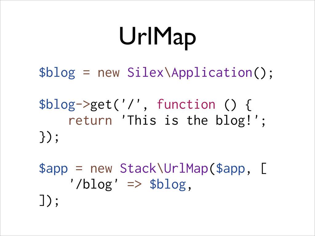 UrlMap $blog = new Silex\Application(); ! $blog...