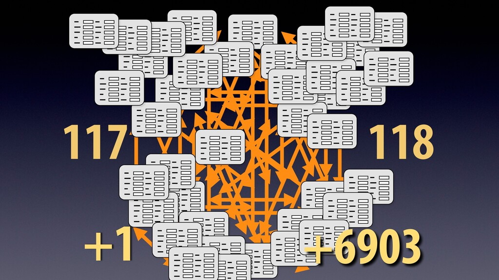 117 118 +1 +6903