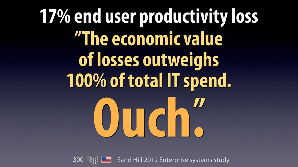 Sand Hill 2012 Enterprise systems study 17% end...