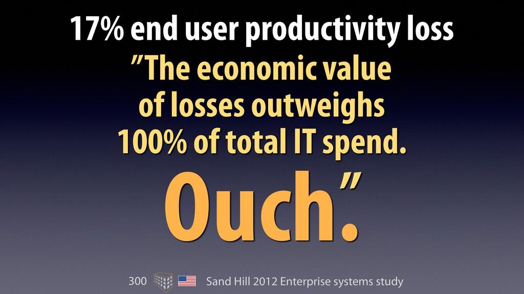 Sand Hill 2012 Enterprise systems study 17% end...