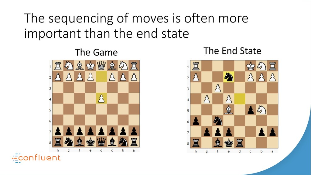The End State The sequencing of moves is often ...