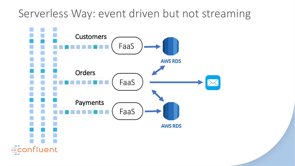 Serverless Way: event driven but not streaming ...
