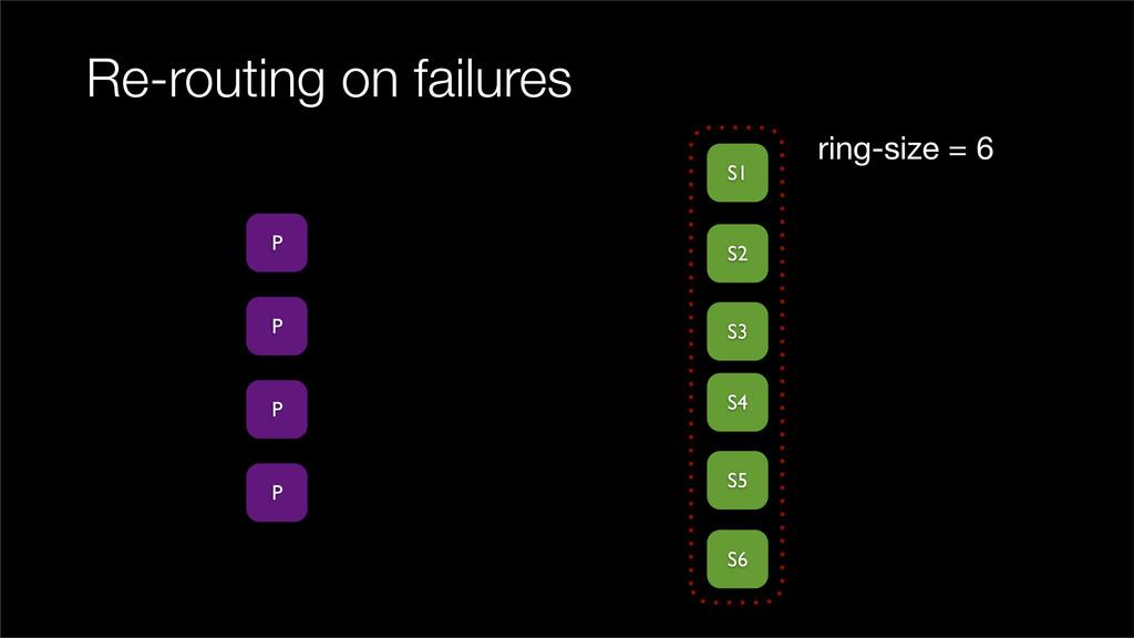 Re-routing on failures P P P P S1 S2 S3 S4 S5 S...