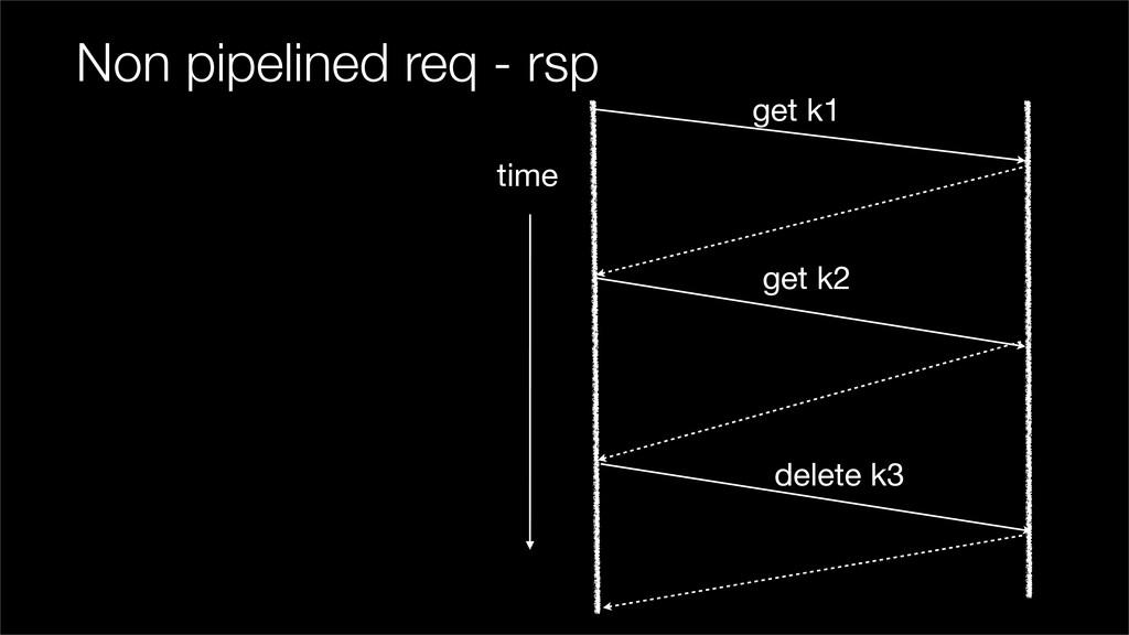 get k1 get k2 delete k3 time Non pipelined req ...