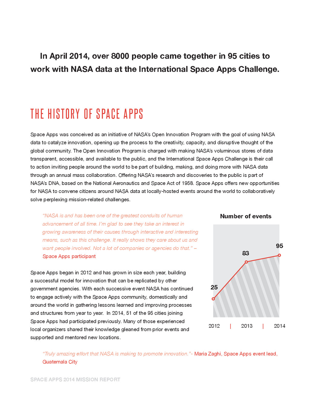 SPACE APPS 2014 MISSION REPORT In April 2014, o...